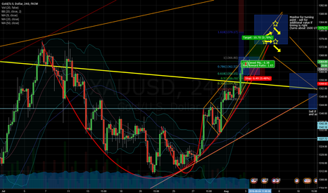 XAUUSD: XAUUSD Long - Ascending wedge or Cup and Handle