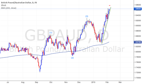 GBPAUD: $GBP $AUD, its all about following the trend