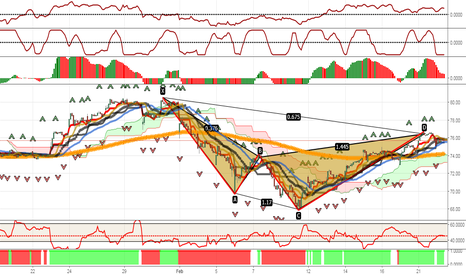 AABA: Will The Stock Market Retest Its Lows? Look At AABA