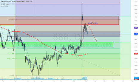 888: Successful KOD setup - 10$ drop in $888