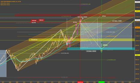 DAX: DAX ultra long term Roadmap