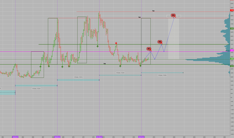 ZC1!: corn might ended 1500 days of downtrend from 2012. it can be hug