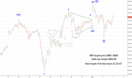 SPX: SPX Could Reach 2600-2605 on 11/3/17