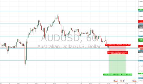 AUDUSD: FOMC Meeting Minutes coming up tonight
