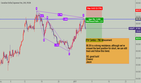 CADJPY: CADJPY .786 retracement for short