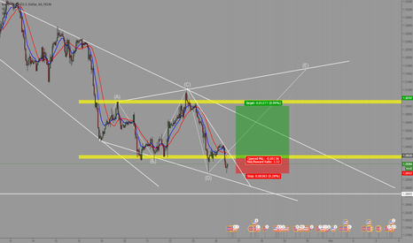 GBPUSD: Widening  Triangle + Positive Divergence on GBPUSD