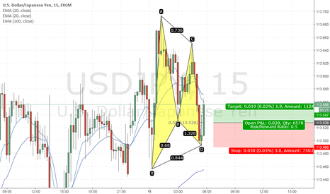 USDJPY: 1m trade coming up soon