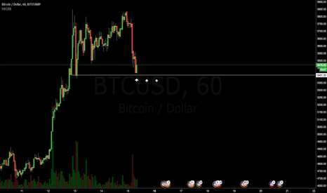 BTCUSD: BTC LONG here
