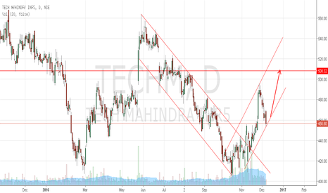 TECHM: Tech Mahindra at channel support buy with target 508