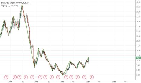 SN: Cambio de tendencia a la alza