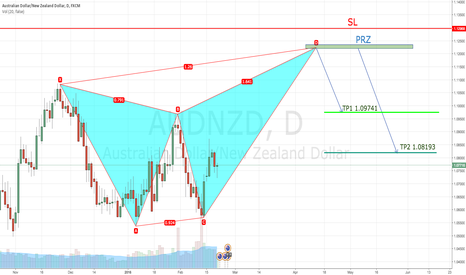 AUDNZD: A beautiful potential butterfly pattern on AUDNZD!!!