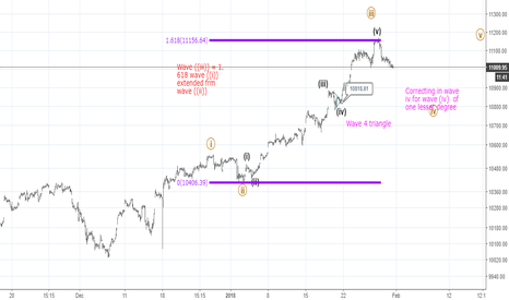 NIFTY: Short for 10818 - previous wave iv of one lesser degree