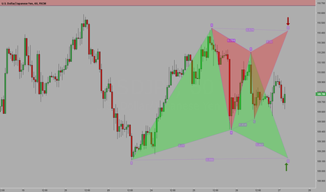 USDJPY: Consolidation breeds patterns: USDJPPY two opportunities