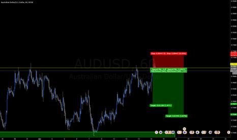 AUDUSD: Double Top