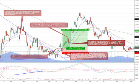 GBPAUD: Looking back at a nice trade from earlier this year.