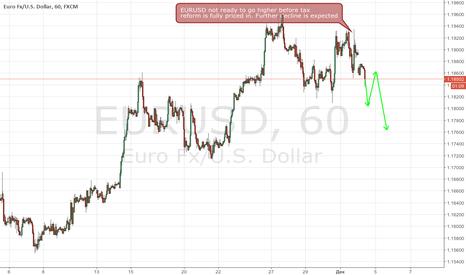 EURUSD: Доллар пытается проигнорировать фискальную реформу в США