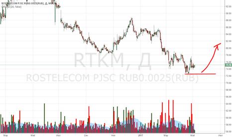 RTKM: лонг