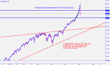 SPX: DEAD CAN DANCE FOR THE CAT ?...