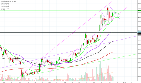 MJN: mjn looking for a way up imo