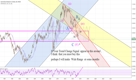 AUDUSD: If your shorter must do hedge or a few close ....