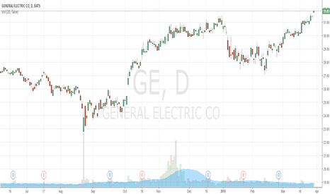 GE: FB Long