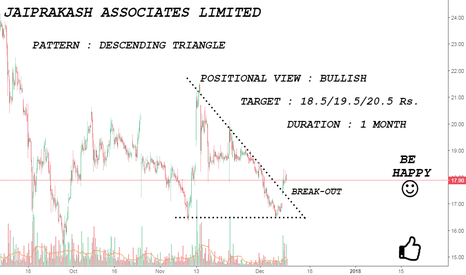 JPASSOCIAT: JP ASSOCIATES : ACCUMULATION GOING ON ... {BULLISH}