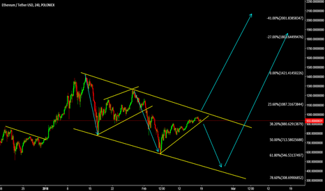 ETHUSDT: ETHUSDT One more wave down is possible