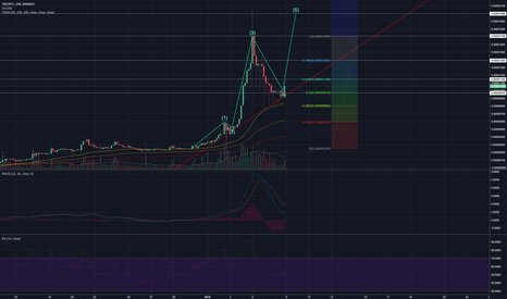 TRXBTC: Possible breakout for the 5th Elliot Wave