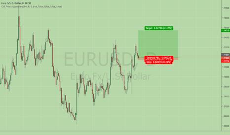 EURUSD: Long idea