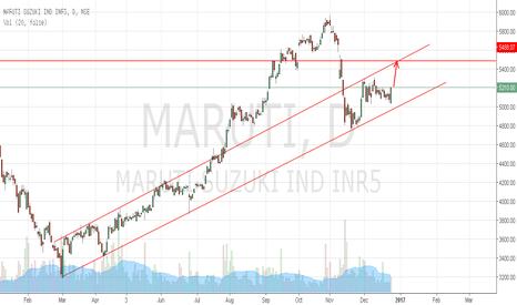 MARUTI: Maruti may see further upside up to 5488