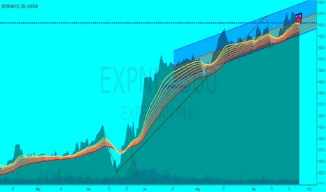EXPNL: the progressive ride