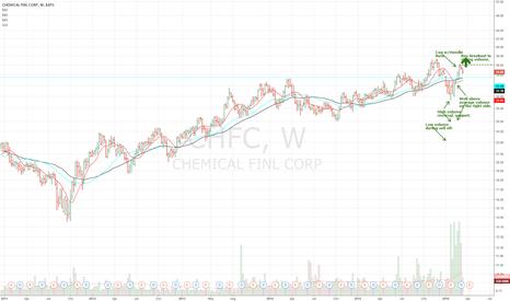 CHFC: Chemical Financial CHFC Cup w/Handle Base