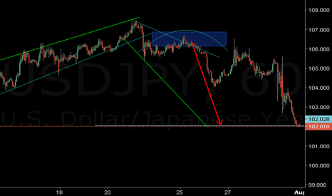 USDJPY: result uj ..now..