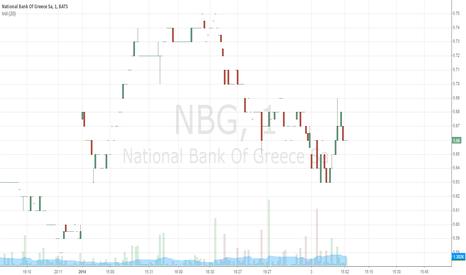 NBG: nbg