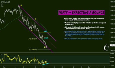 NIFTY: NIFTY -- EXPECTING A BOUNCE
