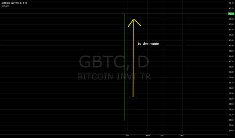 GBTC: GBTC to the moon