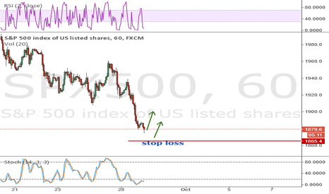 SPX500: shorts closed, long scalp