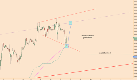 SPX500: $SPX - The Broadening Top - Part One