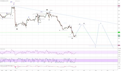 USOIL: chop and down