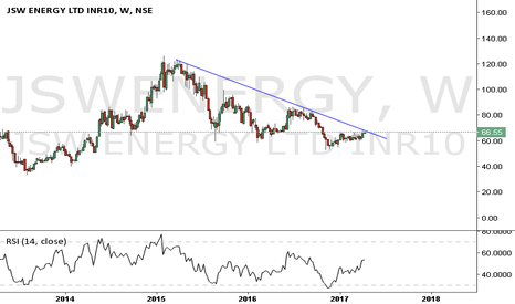 JSWENERGY: JSEENERGY BIGGER PICTURE