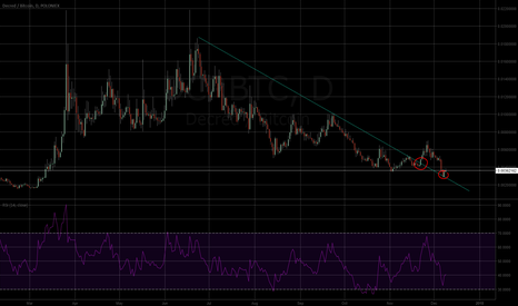 DCRBTC: DCR confirms possibility of long term uptrend