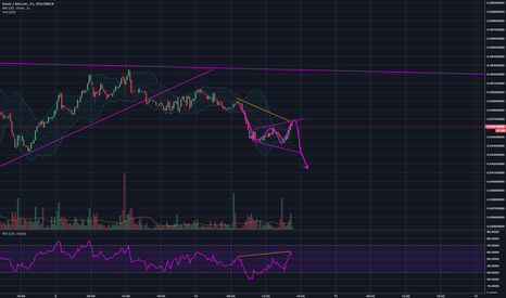DASHBTC: $dash symmetrical broadening wedge