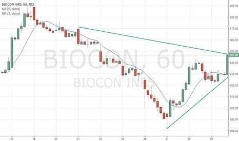 BIOCON: buy biocon above 947 tgt open sl944