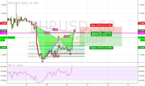 EURUSD: https://uk.tradingview.com/chart/DGLaPkF0/