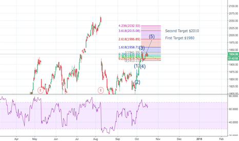 PCLN: PCLN 5th wave