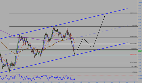 CADJPY: CADJPY Uptrend channel | Possible moves