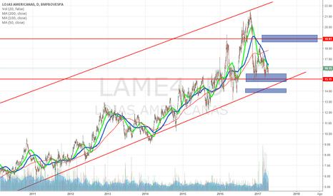 LAME4: LAME4