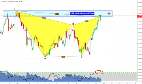 USDCAD: Short setup on USDCAD