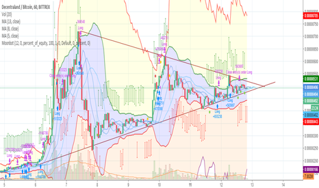 MANABTC: This looks like the stable point.  What next?