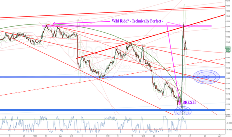 USDOLLAR: This One Too Beautiful not to share